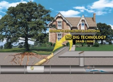 Lateraldrain lining sewer technologies inc no dig solutioingenieria Image collections
